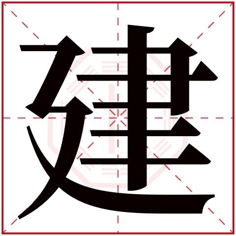 建字五行属什么,建字在名字里的含义,建字起名的寓意